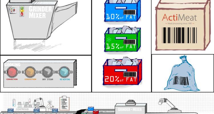 Animation vidéo - Planche de dessins originaux